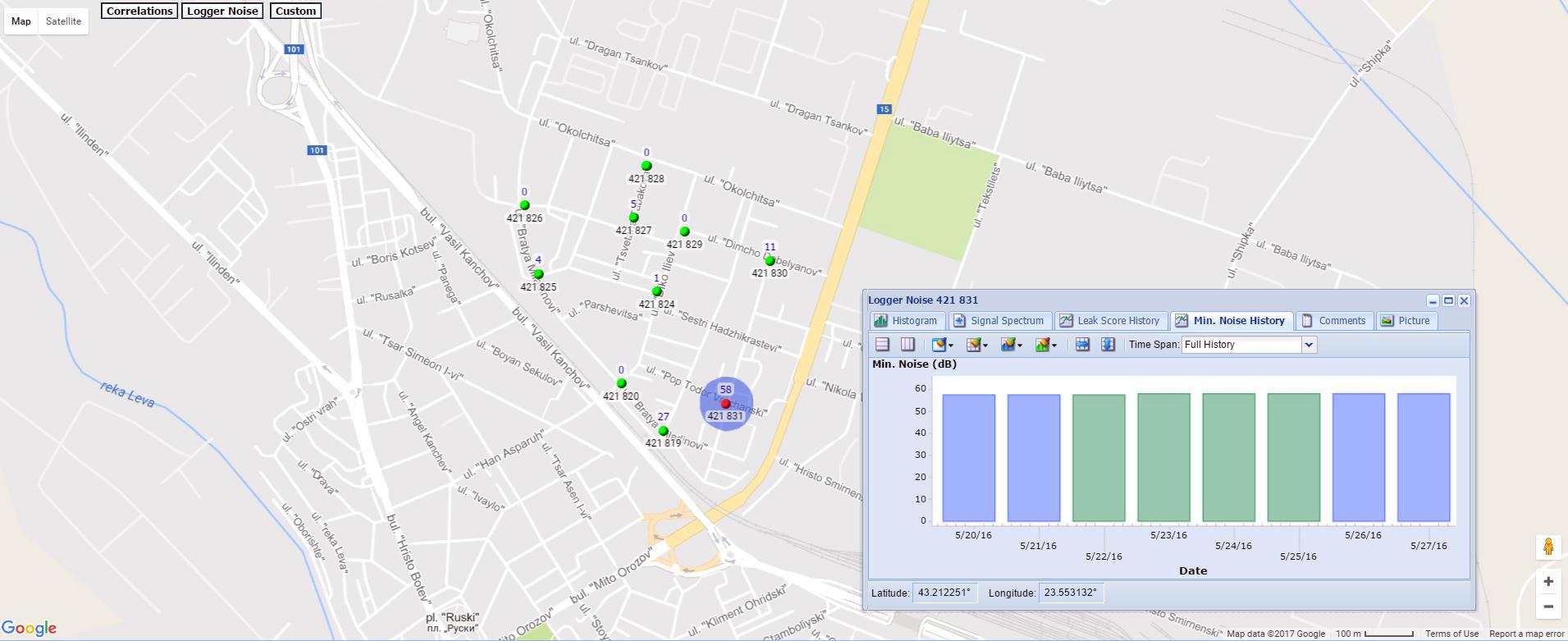 Откриване на течове и мониторинг на картата