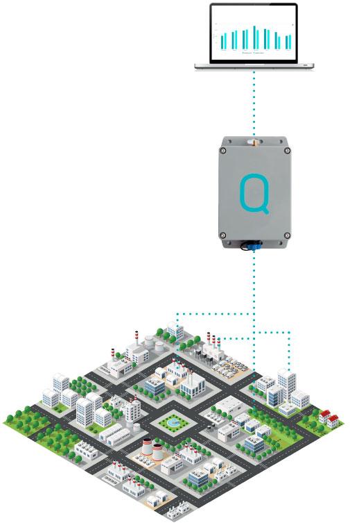 Приложение за комплексен мониторинг и измерване на вода
